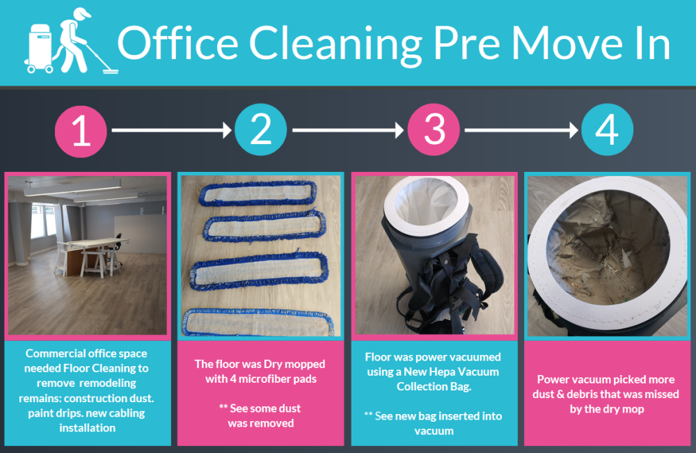 Office Cleaning Pre Move In